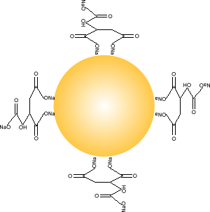 Gold Nanoparticles Citrate